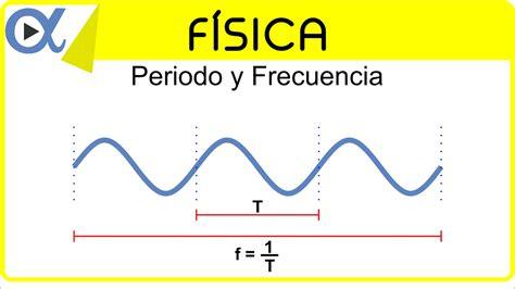 Frecuencia y periodo en el movimiento circular ejemplo 1 ...