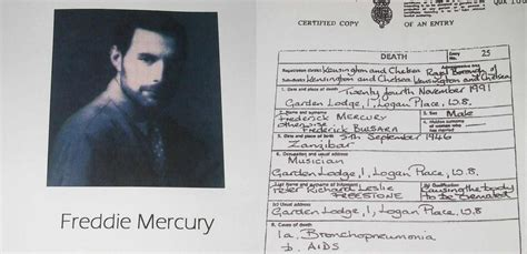 Freddie Mercury's Last Will & Testament by Freddie Mercury ...