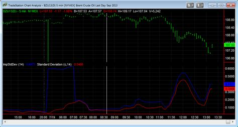 Free Bollinger Bands – Addressing Inefficiencies With ...