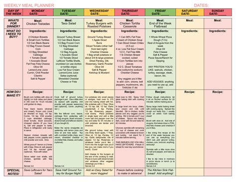 free diet meal plans wallpaper meal plan sample1650 x 1275 ...