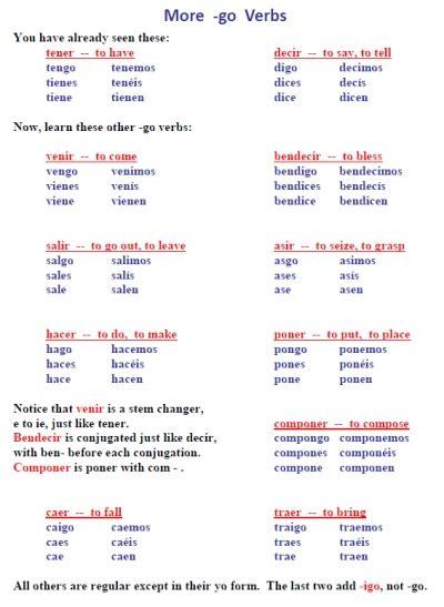 Free -go Verbs Worksheets | Printable Spanish
