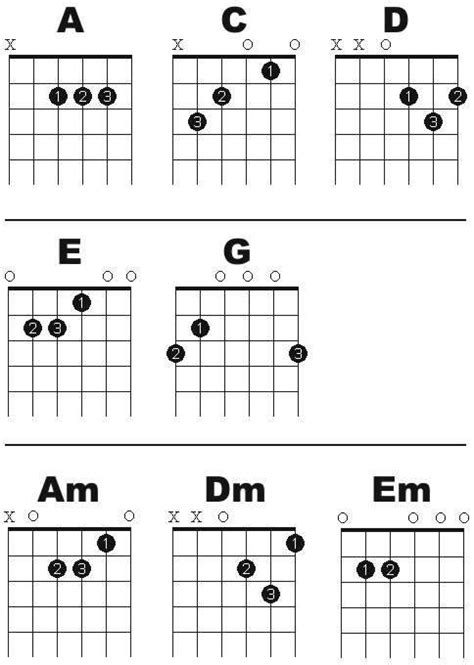 Free Online Guitar Lessons: Printable open chord chart.