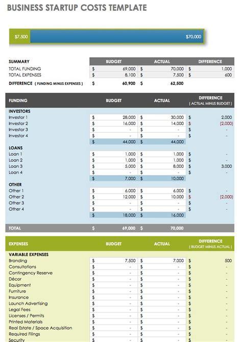 Free Startup Plan, Budget & Cost Templates   Smartsheet