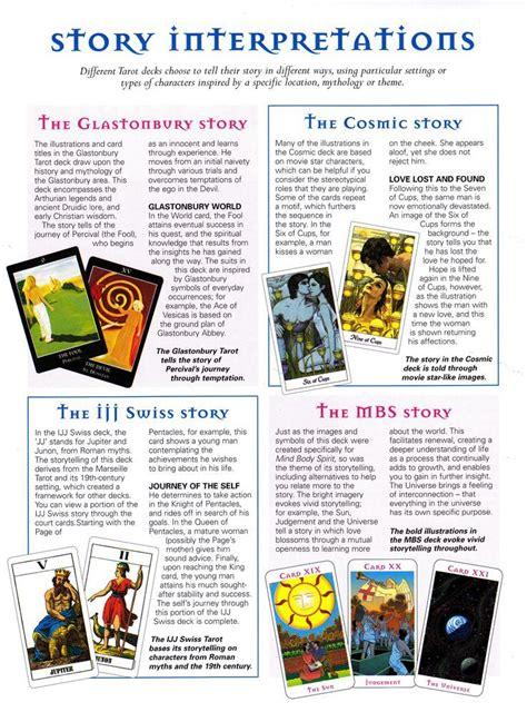 Free Tarot Reading Love Online Accurate   Tarot, Tarot ...