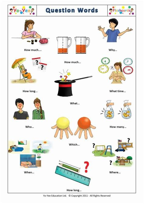 French Question Words flashcards for children | Questions