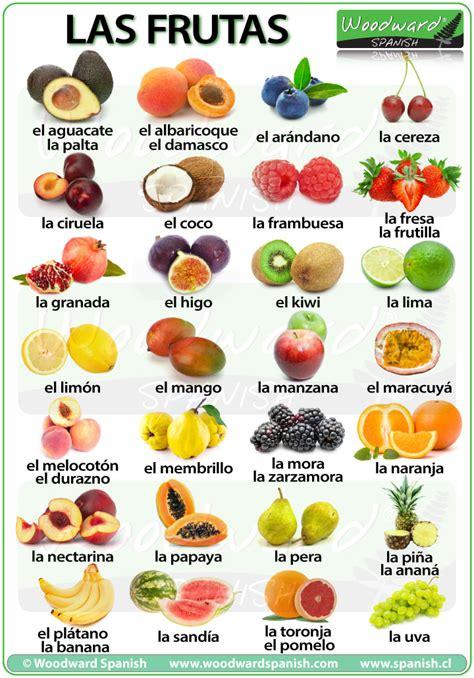 Fruit in Spanish - Las Frutas