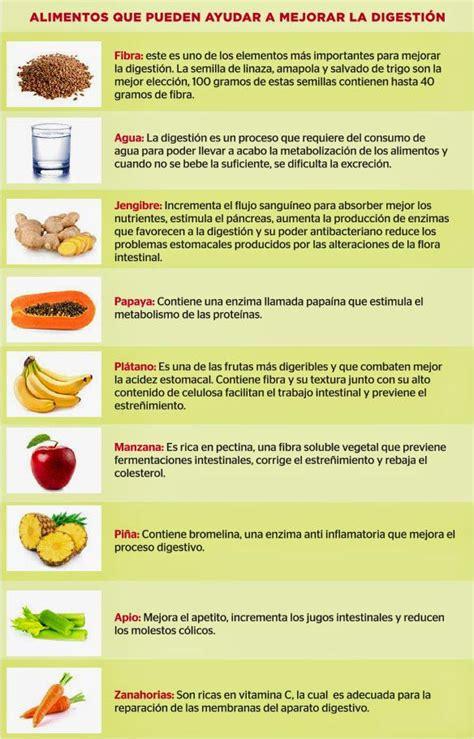 Frutas que generan hinchazón y gases | Blog de farmacia