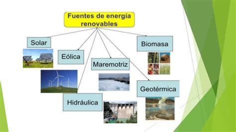 Fuentes de energía renovables- Sistemas 2017