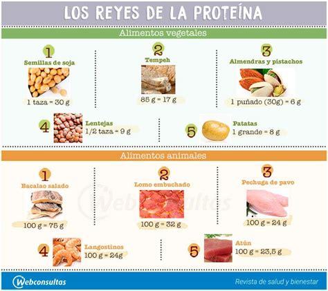Fuentes de proteínas: alimentos animales y vegetales que ...