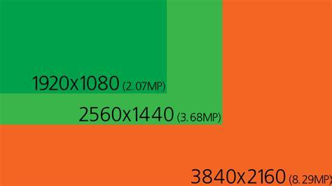 Full HD vs QHD, ¿es necesaria tanta resolución en un ...