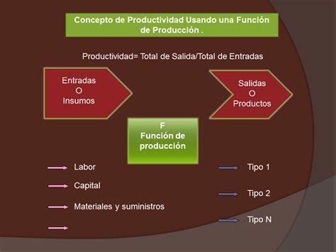 Función de producción y la productividad - Monografias.com