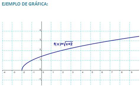Función Irracional   Proyecto de Matemàtica