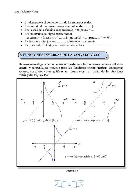 Función trigonométrica inversa   Monografias.com