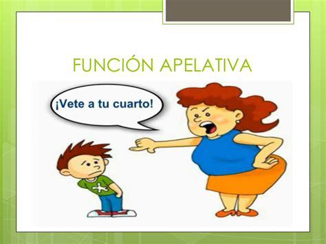 Funciones del lenguaje. Fática