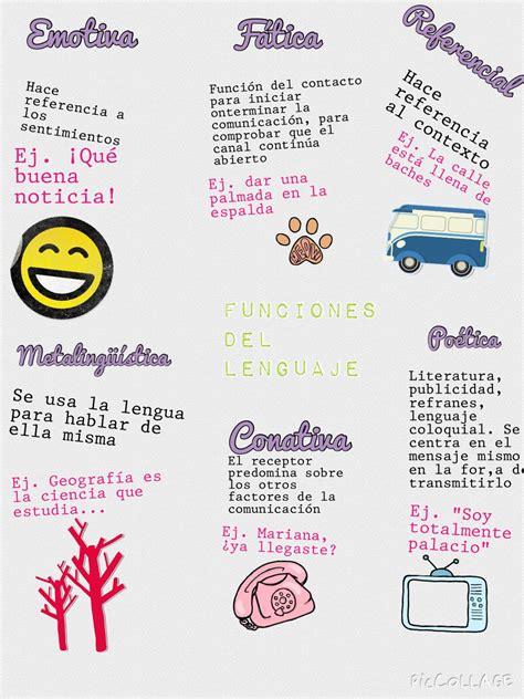Funciones del lenguaje | lengua | Lengua, Lenguaje y ...