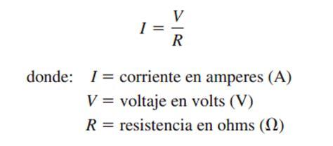 Fundamentos de Electricidad: Ley de Ohm