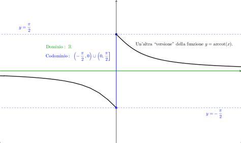 Funzioni goniometriche inverse: arcoseno, arcotangente ...