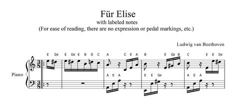 fur elise piano sheet music for beginners with letters ...