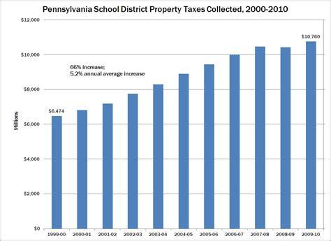 Furlough Unemployment Compensation Pennsylvania