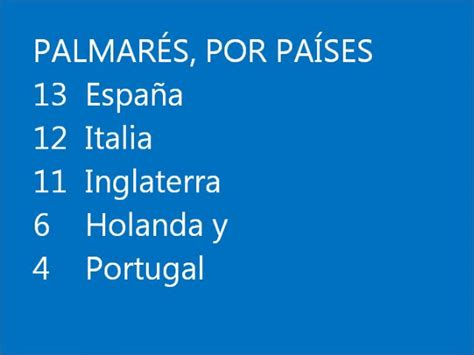 Futbol Club Barcelona: Palmarés Copas de Europas por Paises