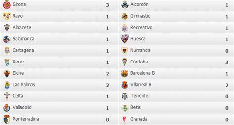 Fútbol de Segunda: Resultados y Clasificacion Liga ...