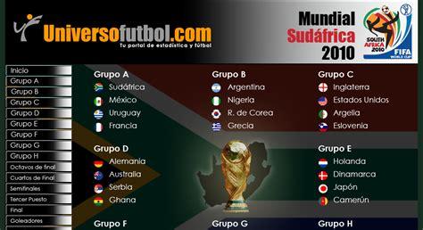 Futbol, para todos los gustos: Universo futbol