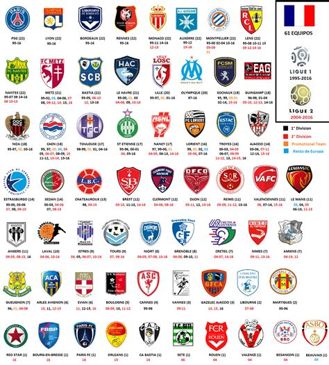 FUTBOL SAVED MY LIFE: Apariciones de equipos en el FIFA ...