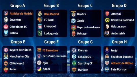 Fútbol   Sorteo fase de grupos UEFA Champions League   RTVE.es