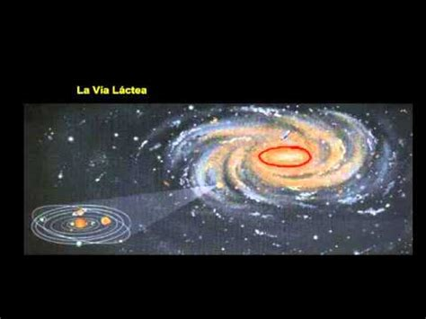 Galaxias, estrellas y constelaciones   YouTube