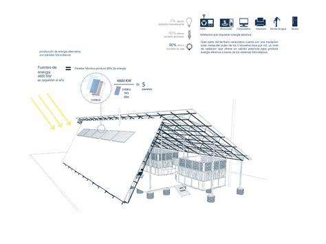 Galería de Enlace Arquitectura, primer lugar en diseños de ...