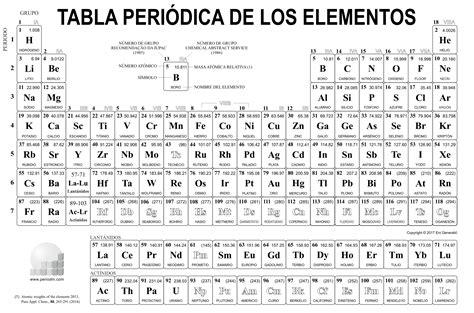Galería de imágenes de química