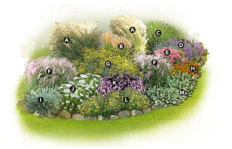 Garden Designs With Ornamental Grasses PDF