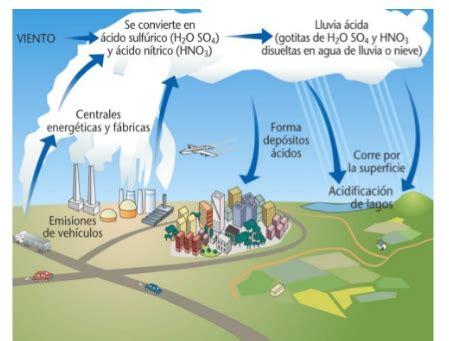 Garófano Geografía 3º : Tema 9: Naturaleza y sociedad
