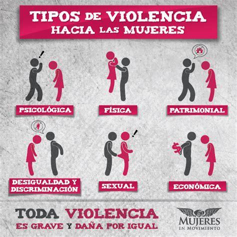 GAtos Sindicales: Tipos de violencia hacia las mujeres