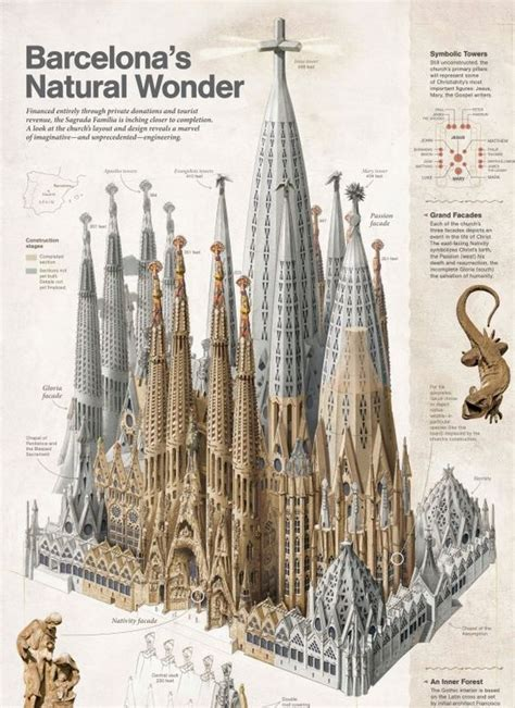 Gaudí's Sagrada Família To Be Completed in 2026 or 2028 ...