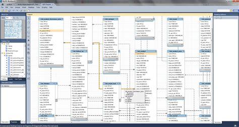 Generar diagrama entidad relacion de una base de datos ...