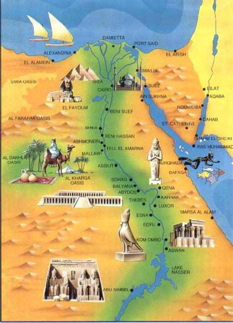 Geography - Ancient Egypt