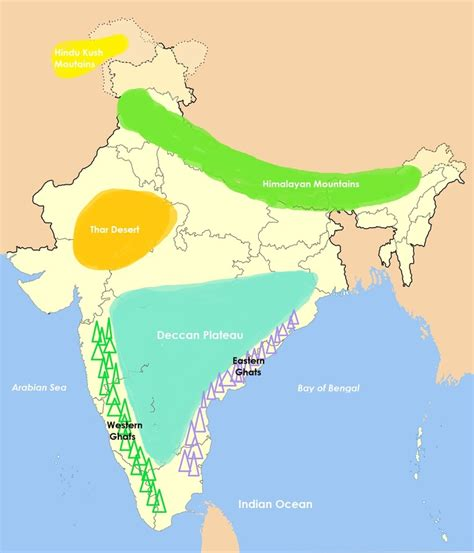 Geography - Ancient India