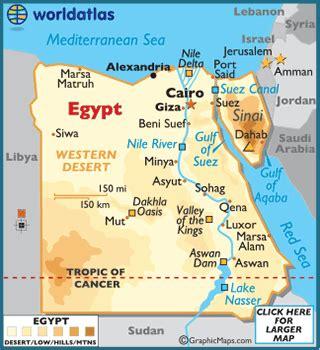 Geography of Egypt, Landforms - World Atlas