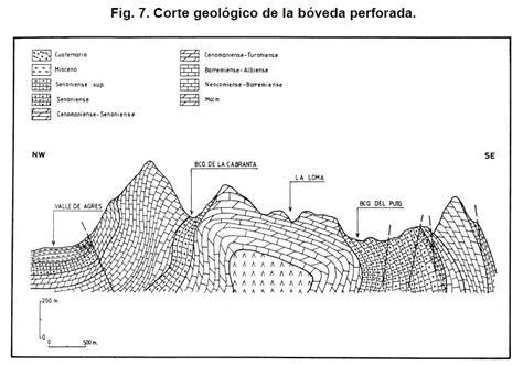 Geología Sierra Mariola   Entrecumbres