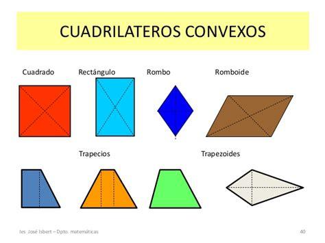Geometría 1ºeso
