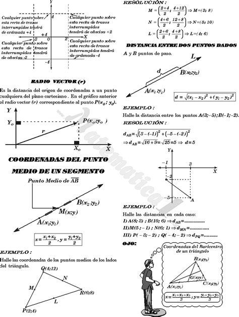 GEOMETRIA ANALITICA EJERCICIOS RESUELTOS DE TRIGONOMETRIA ...