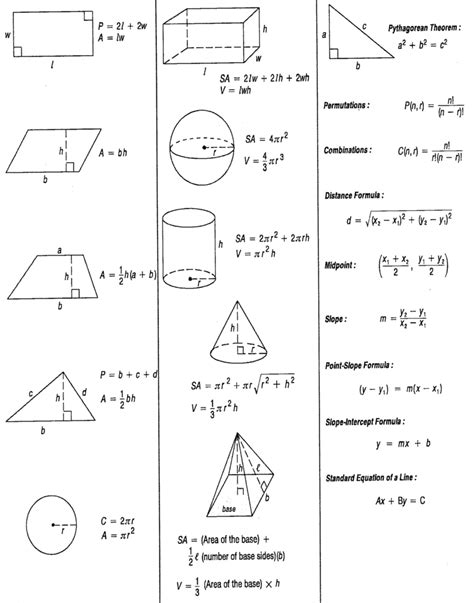 geometric solids formulas reference sheet | Free Download ...