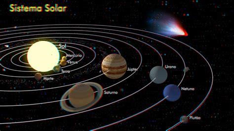 Geosexto: O Sistema Solar  Aluna Milena Mafra   6 ano II