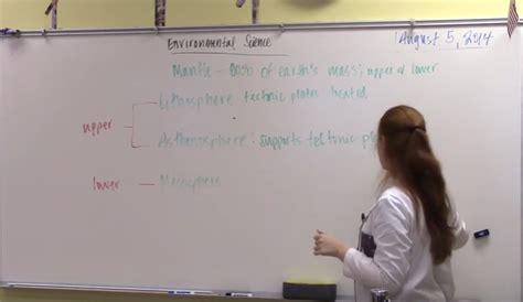 Geosphere Definition for Kids | HRFnd