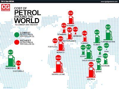 Gerencia y Energia: noviembre 2009