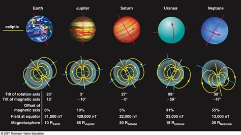 Giant Planets: Hydrogen and Helium