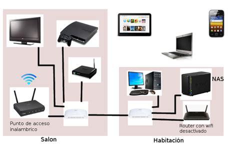 gigabit ethernet, nas, switch, internet