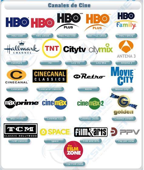 Globalsat Tv (La Television Satelital Gratis) FTA - TV ...