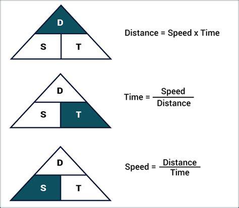 GMAT Quant: Time, Speed & Distance   Formulas & Sample ...